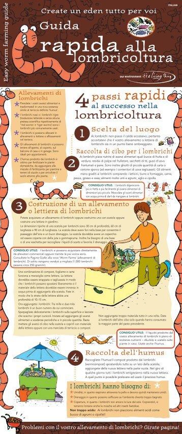 Easy worm farming