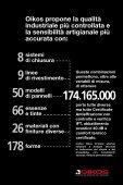 Catalogo Oikos Evolution - RIGO Serramenti - Page 2