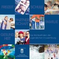 Das Wohlbefinden der Jugendlichen in Luxemburg