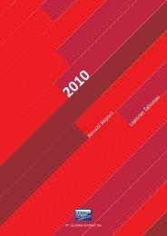Laporan Tahunan Annual Report - Gudang Garam