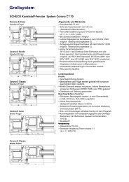 SCHÜCO Kunststoff-Fenster System Corona CT 70