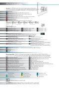 FUNKTIONSERHALT - Seite 3