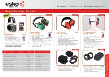 Hearing Protection - Earmuffs