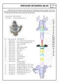 flow meter - Page 7