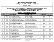 List of candidates provisionally selected for appointment to the post ...
