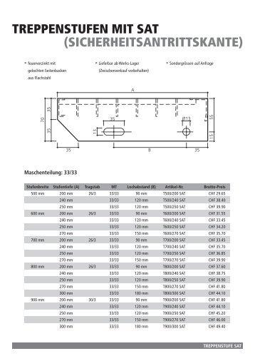 Bruttopreisliste Mass- und Normroste - Rotex Metallbauteile GmbH
