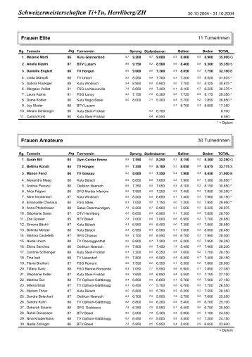 Schweizermeisterschaften Ti+Tu, Herrliberg/ZH