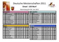 Ergebnisse - WKBV