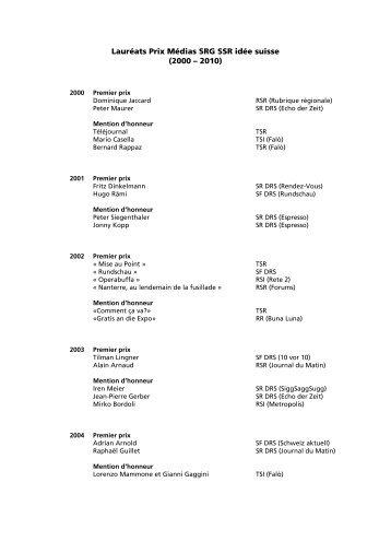 Lauréats Prix Médias SRG SSR idée suisse (2000 – 2010)