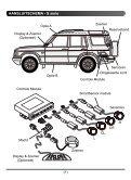 Installatiehandleiding Parkeersensoren - Bestelwagentechniek - Page 2