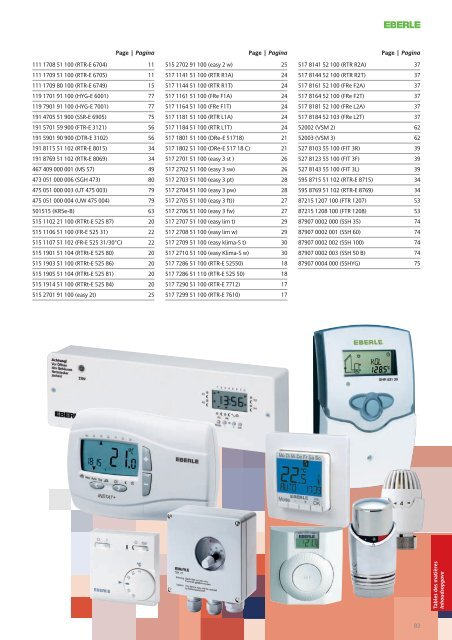 Eberle RTR E 6721 Thermostat dambiance