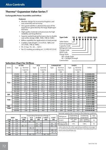 emerson electronic unit controller manual