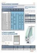 Brochure informativa Il vetro ed il serramento - Tedweb.it - Page 5