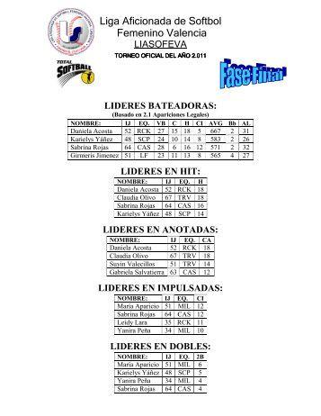 Líderes por Departamentos - Liga de Softball Valencia