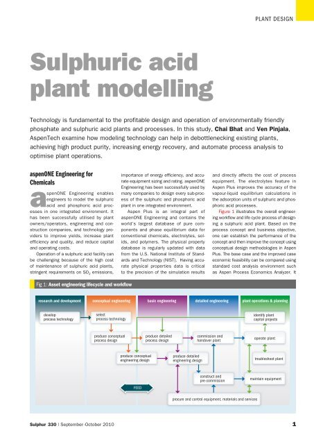 Sulphuric acid plant modelling - Aspen Technology, Inc