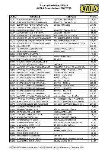 Ersatzteilpreisliste 1/20011 AVOLA Baukreissägen ZB/ZBV/IC