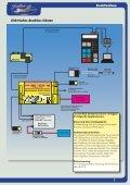 Lieferprogramm - Seite 7