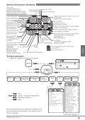 Aladin TEC 2G - 1000 Bolle Blu - Page 5
