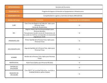 Cuadro Layout PEC SRC - 1-PROLOGYCA - Sagarpa