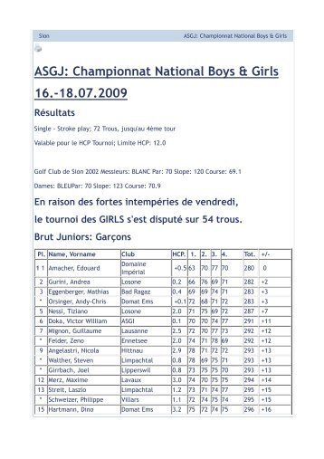 ASGJ: Championnat National Boys & Girls 16. - Golf Club Ennetsee