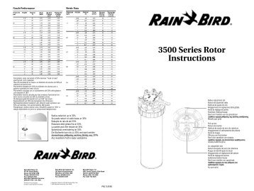 3500 Series Rotor Instructions - Palaplast