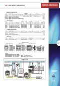 s146_Hotel Access - Olympia-electronics - Page 2