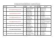 LIV Międzyszkolne Zawody Matematyczne - klasyfikacja drużynowa