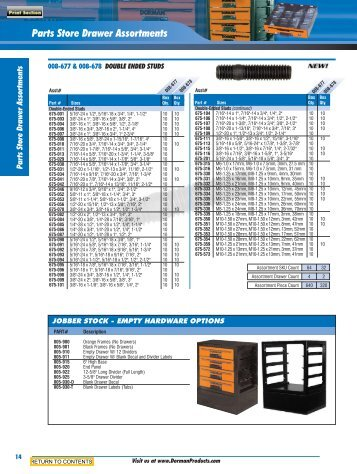 Parts Store Drawer Assortments - Dorman Products