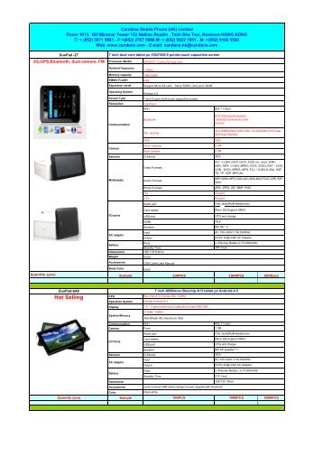 DuoPAD Product Information - Candans Mobile