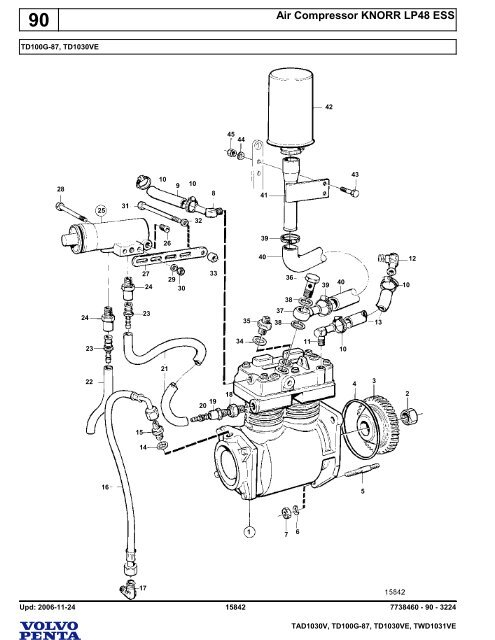 Air Compressor KNORR LP48 ESS pdf - Marine Parts Express