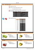 Fuse, Fuse Link Series - Profuse Electronics - Page 4
