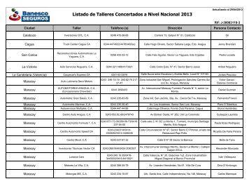 listado de talleres concertados a nivel nacional ... - Banesco Seguros
