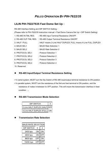 pelco operation by pih-7622/35 - Merit Li-Lin DEUTSCHLAND GMBH