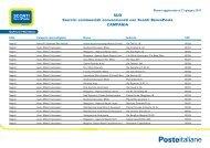 Elenco aggiornato al 27 giugno 2011
