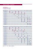 Stahlbau-Hohlprofile (pdf/520.11KB) - Seite 2
