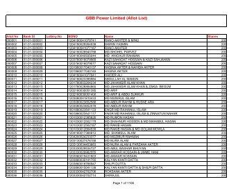 GBB Power Limited (Allot List)