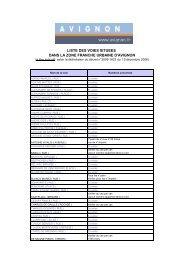 liste des rues - Avignon Zone Franche Urbaine