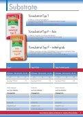Substrate Qualitätsprodukte - Alpenflor - Seite 5
