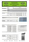 Hochleistungs Feilen - Vijlit Nederland B.V. - Seite 5