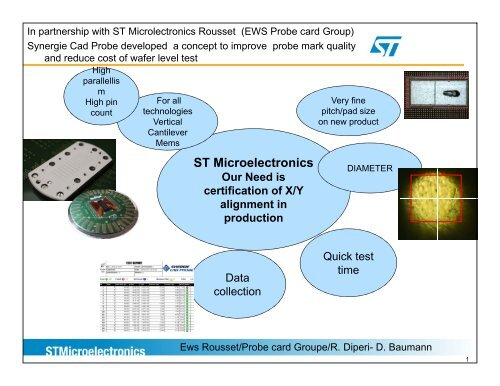 presentation - Synergie Cad Probe