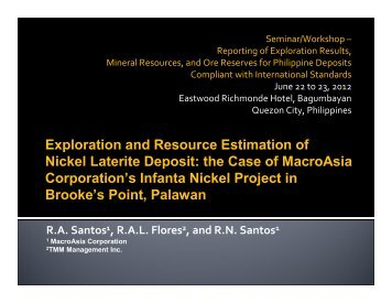 Exploration and Resource Estimation of Nickel Laterite Deposit: the ...
