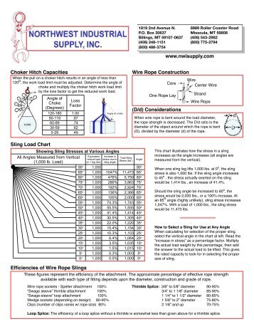 Wire Rope Sling Load Charts