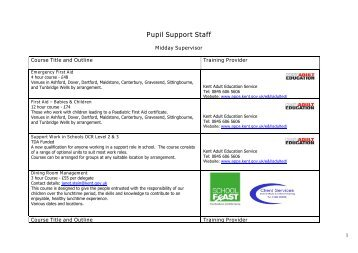 Midday Supervisor - Kent Trust Web