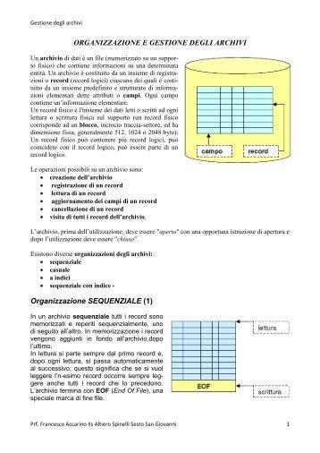 Documentazione Generalità sui File a cura di Prf. Francesco ...