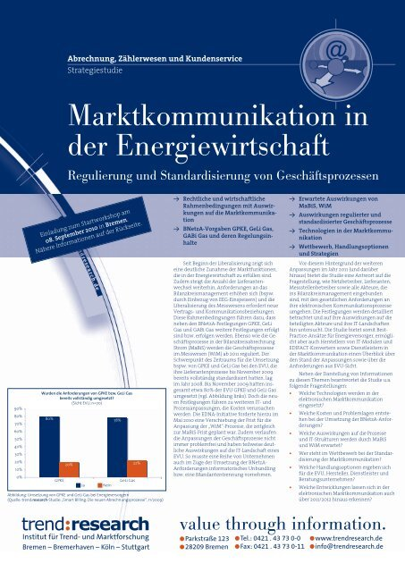 Marktkommunikation in der Energiewirtschaft - trend:research