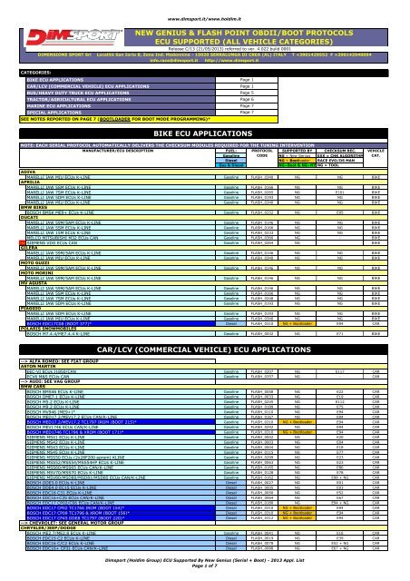 New Genius ECU application list (rel C-13) - DimSport