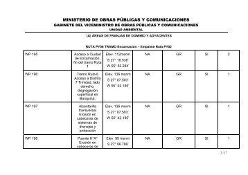 MINISTERIO DE OBRAS PÚBLICAS Y COMUNICACIONES - MOPC