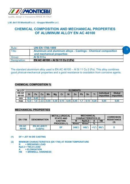 CHARACTERISTICS ALLUMINIUM ALLOY EN AC 46100 pdf
