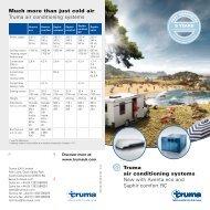 Flyer Truma Air Conditioning
