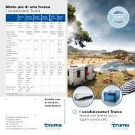 I condizionatori Truma - Truma Gerätetechnik GmbH & Co. KG